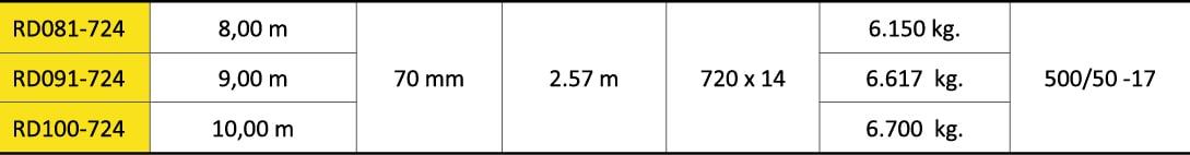 rodillo-caiman-tubo-graf