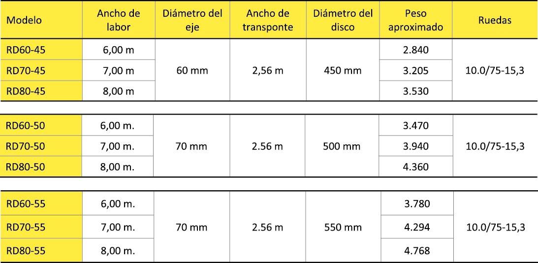 rodillos-uro-grafica2