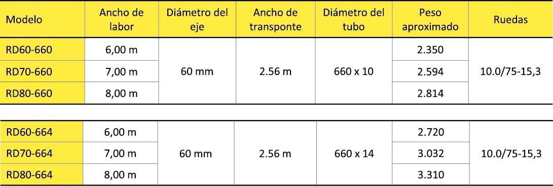 rodillos-uro-graficainferior