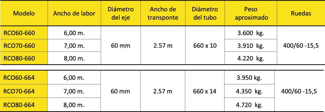 rodillos-condor-tubo-graf