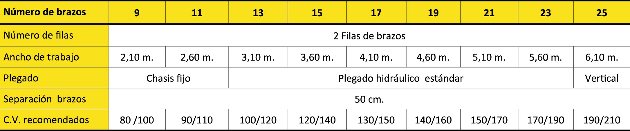 chisel-ligero-grafica2
