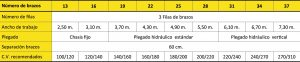 chisel-ligero-grafica3