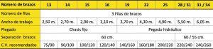 ciclope-vibroflex-grafica2