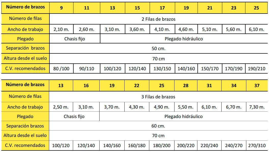 flexibles marca Gaher Metalic, Damper, Yudego, Vigerm, Vila